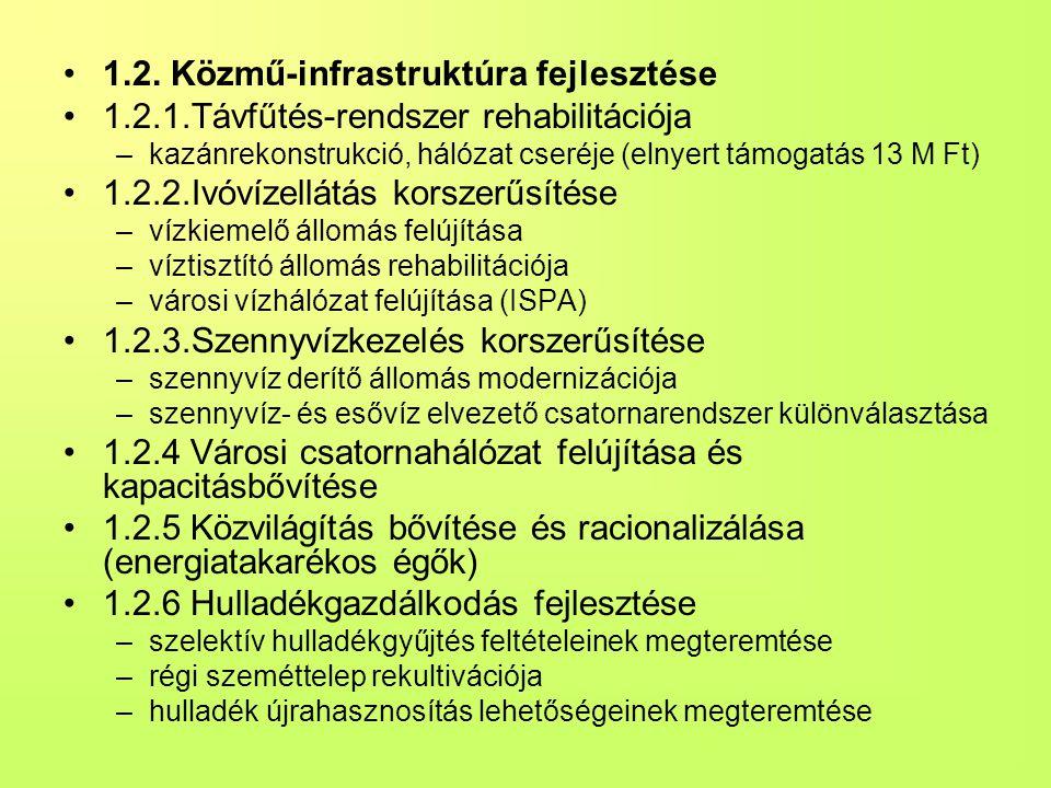 1.2. Közmű-infrastruktúra fejlesztése