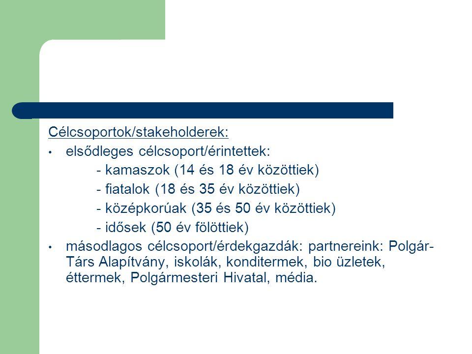 Célcsoportok/stakeholderek: