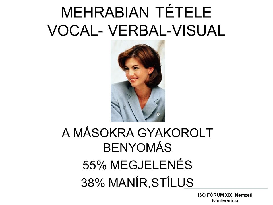 MEHRABIAN TÉTELE VOCAL- VERBAL-VISUAL