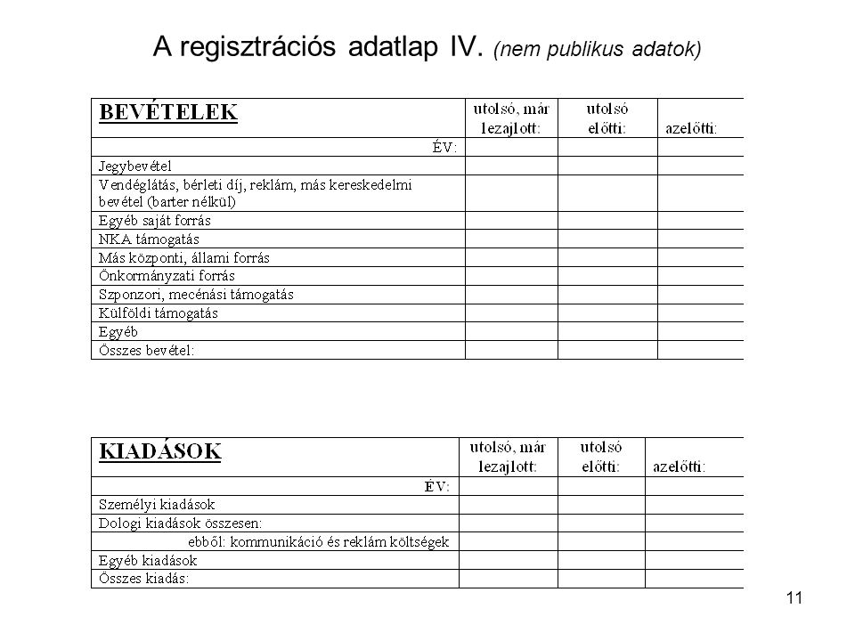 A regisztrációs adatlap IV. (nem publikus adatok)