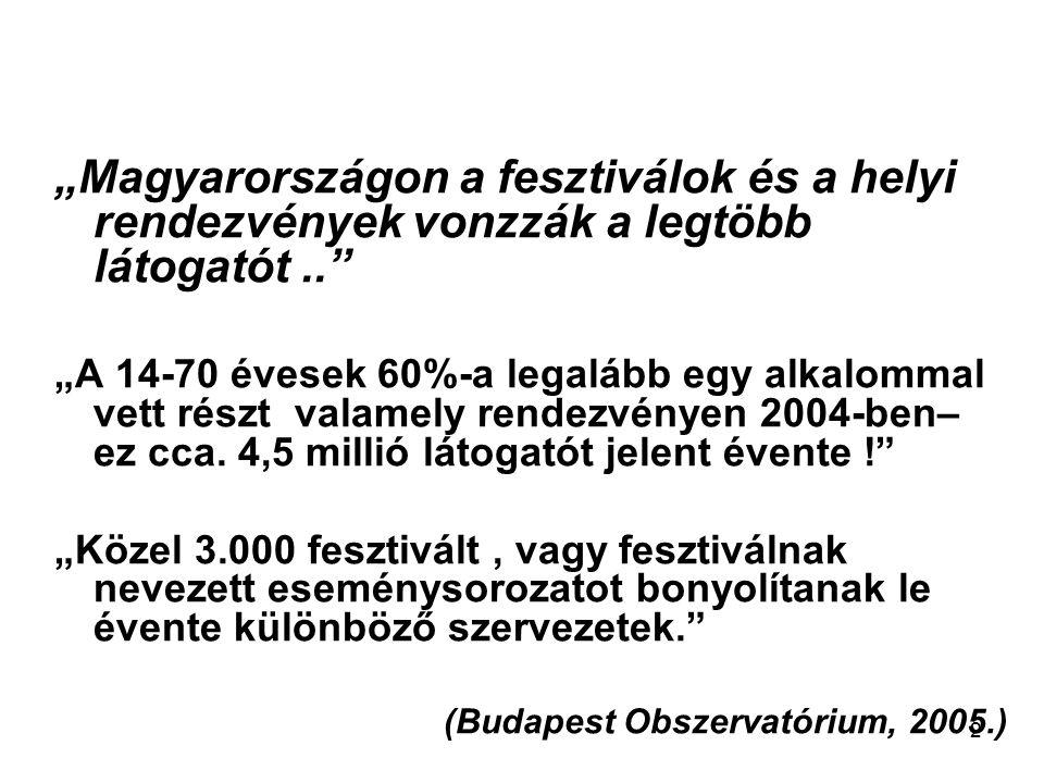 """""""Magyarországon a fesztiválok és a helyi rendezvények vonzzák a legtöbb látogatót .."""