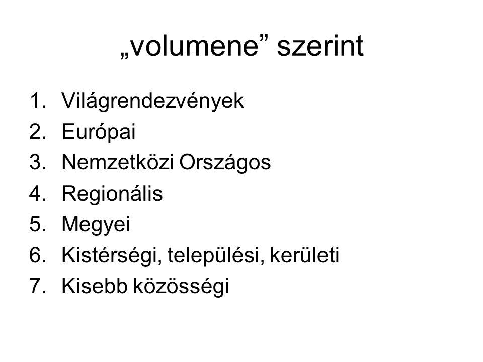 """""""volumene szerint Világrendezvények Európai Nemzetközi Országos"""