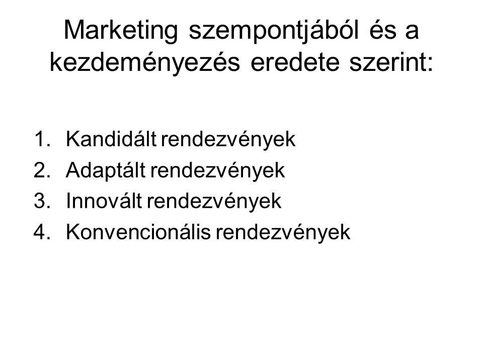 Marketing szempontjából és a kezdeményezés eredete szerint: