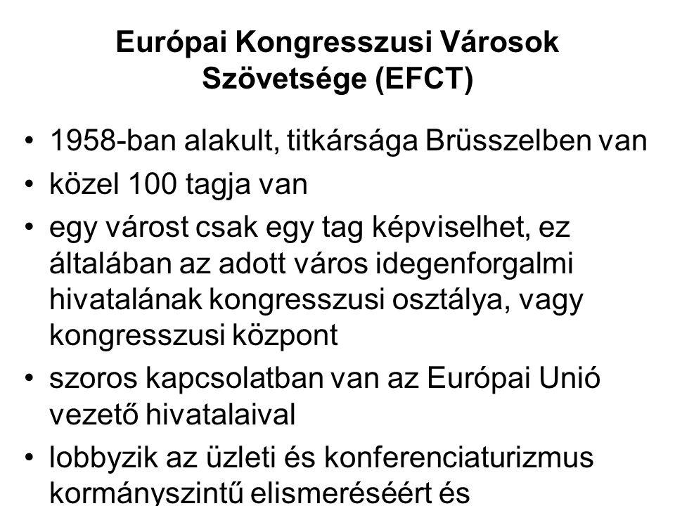 Európai Kongresszusi Városok Szövetsége (EFCT)