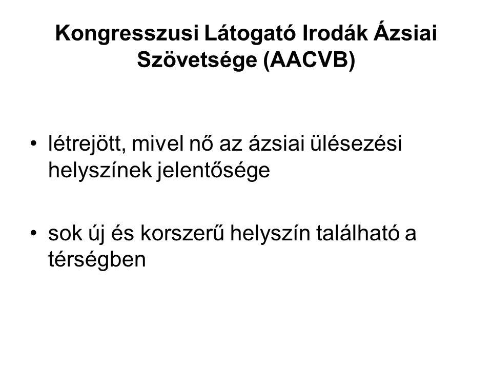 Kongresszusi Látogató Irodák Ázsiai Szövetsége (AACVB)