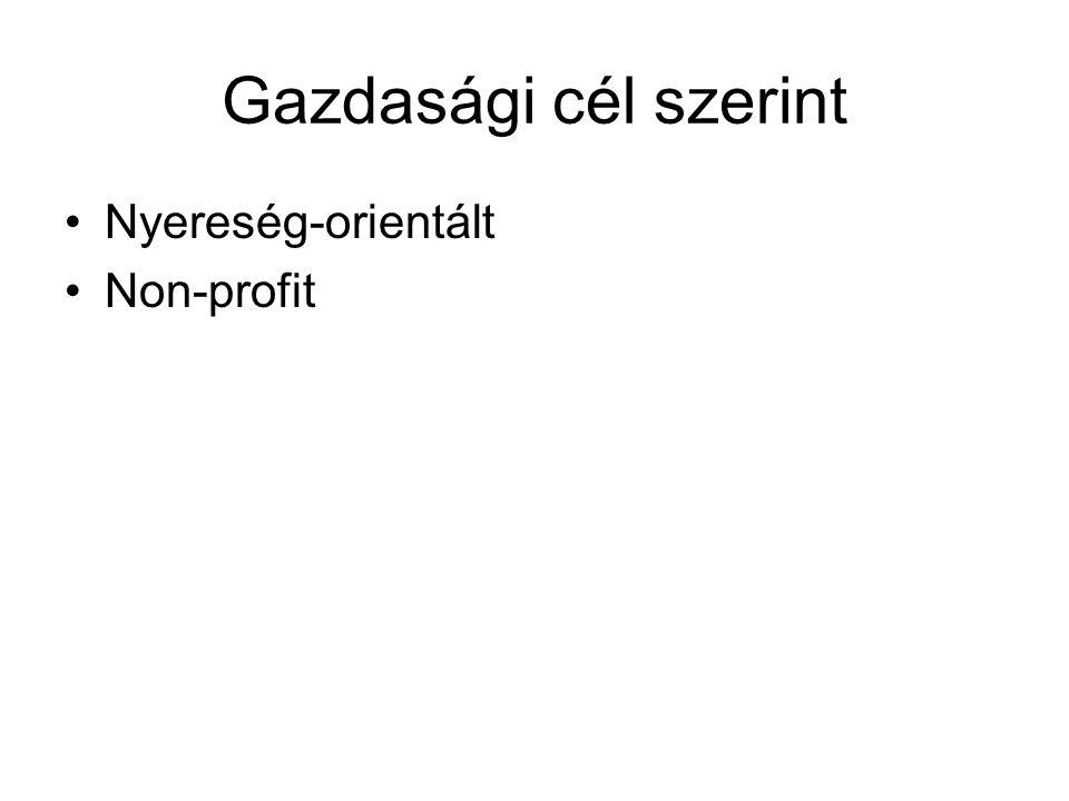 Gazdasági cél szerint Nyereség-orientált Non-profit