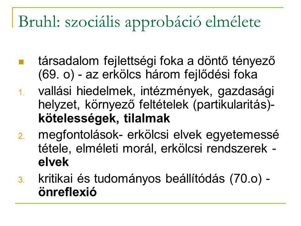 Bruhl: szociális approbáció elmélete
