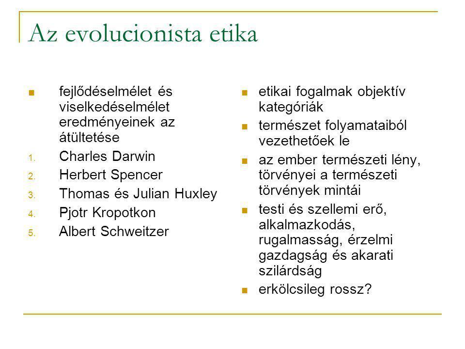 Az evolucionista etika