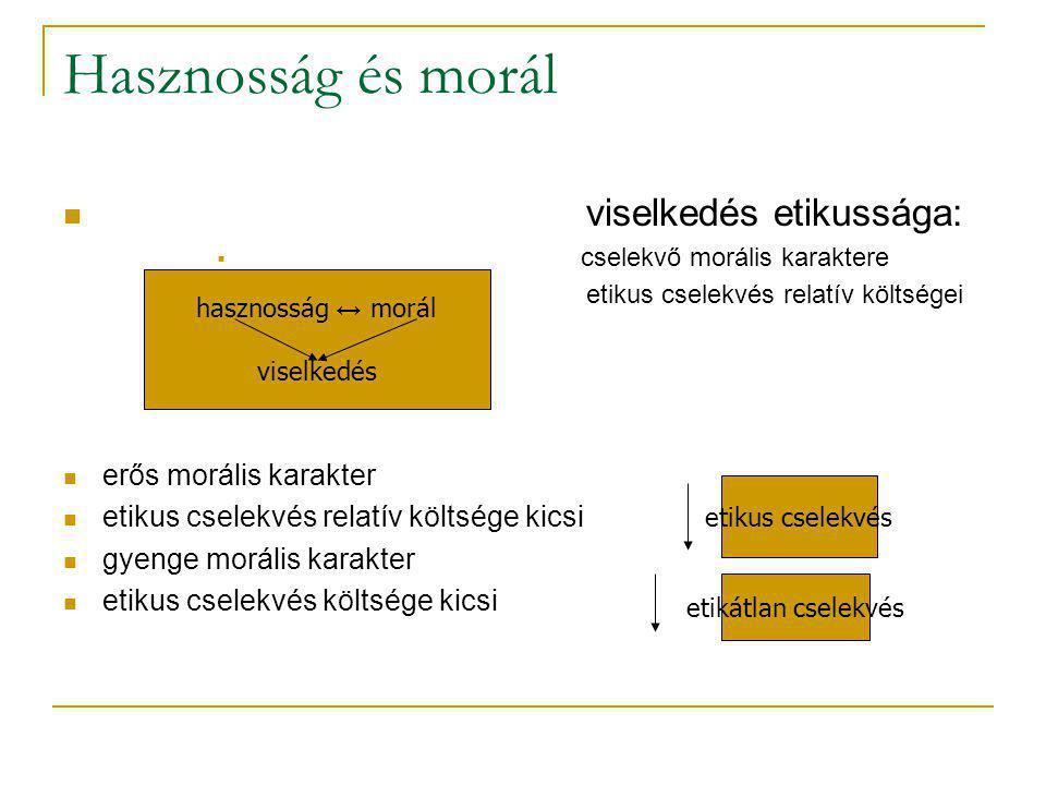 Hasznosság és morál viselkedés etikussága: erős morális karakter