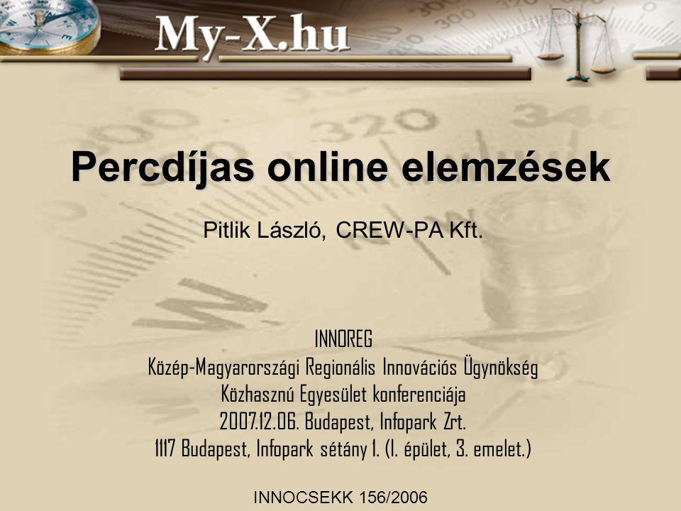 Percdíjas online elemzések