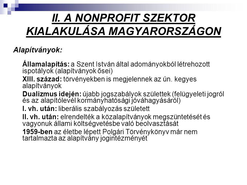 II. A NONPROFIT SZEKTOR KIALAKULÁSA MAGYARORSZÁGON