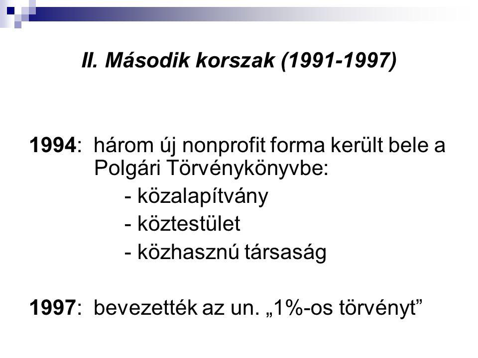 II. Második korszak (1991-1997) 1994: három új nonprofit forma került bele a Polgári Törvénykönyvbe: