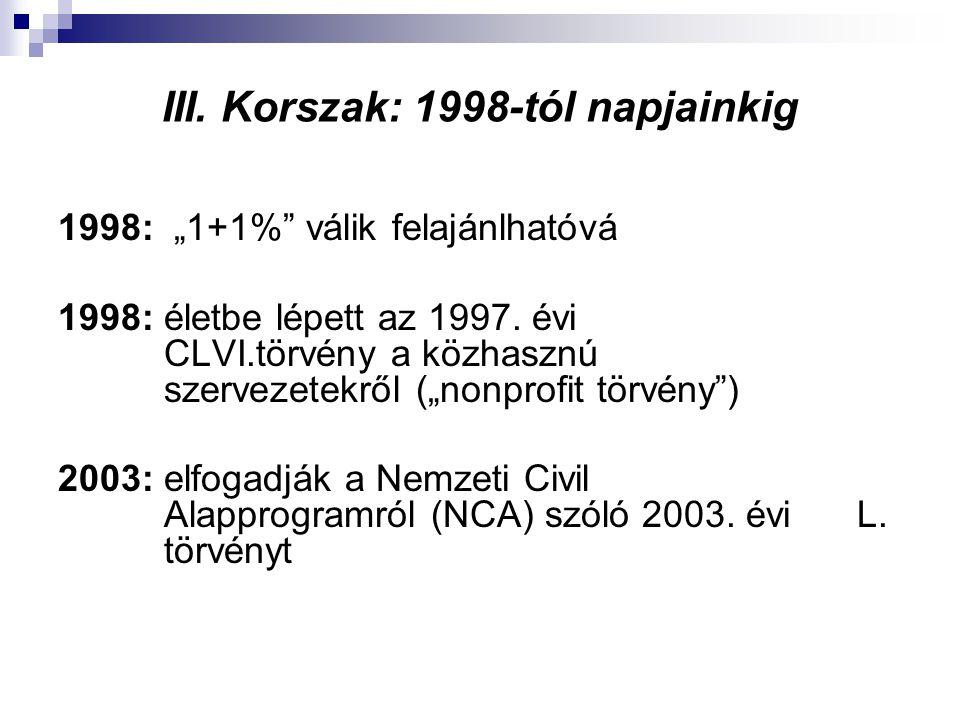 III. Korszak: 1998-tól napjainkig