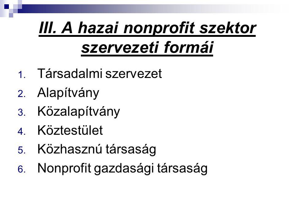 III. A hazai nonprofit szektor szervezeti formái