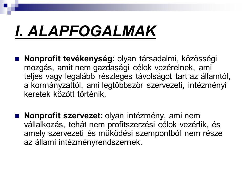 I. ALAPFOGALMAK