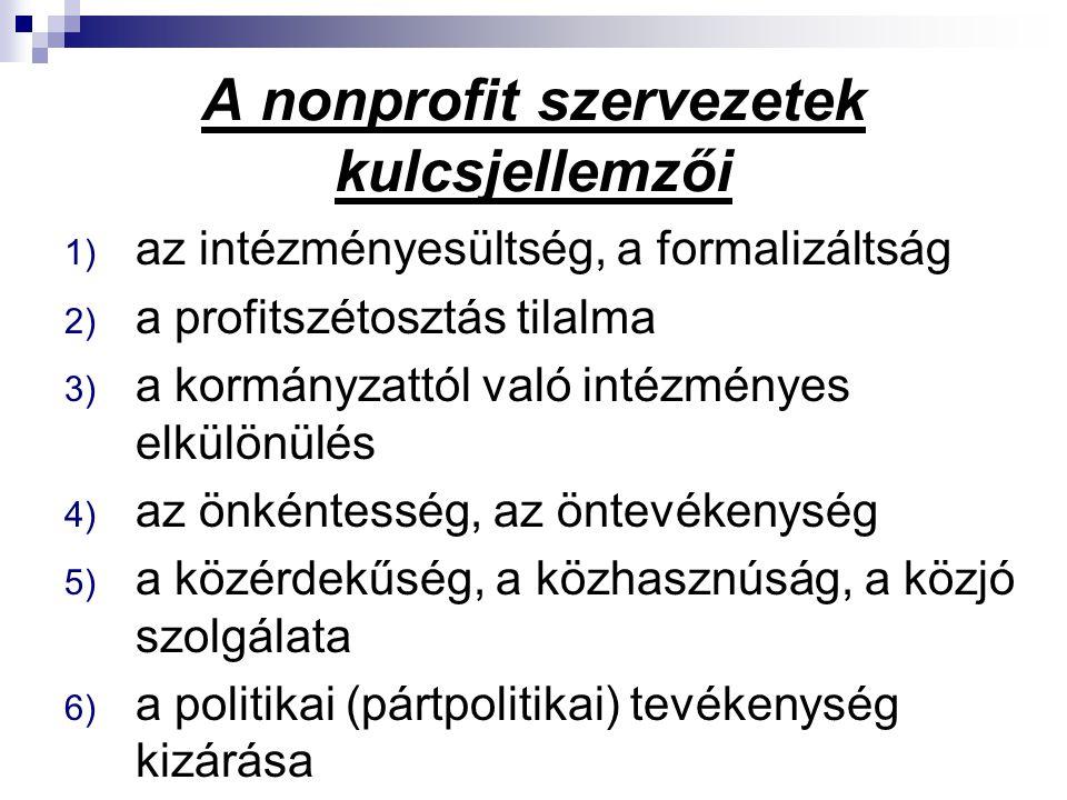 A nonprofit szervezetek kulcsjellemzői
