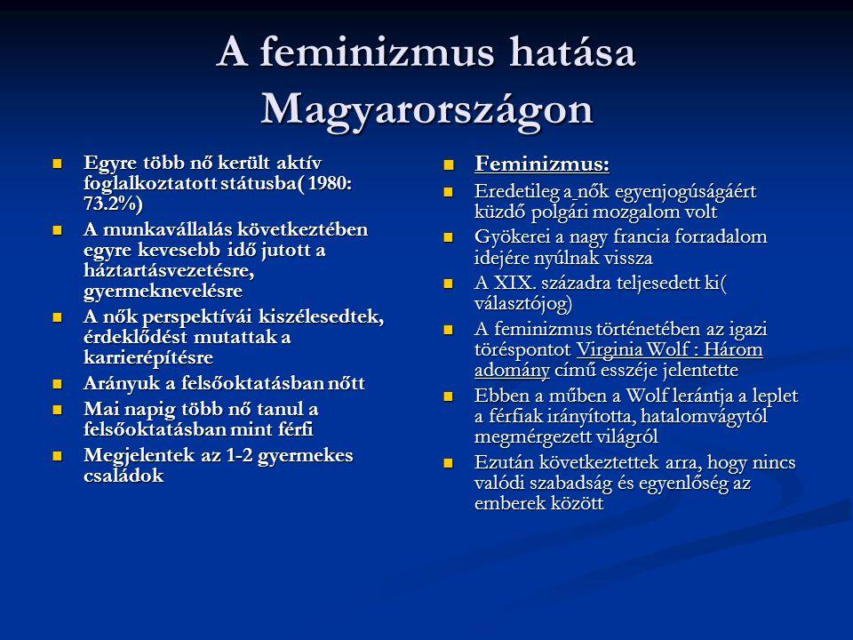 A feminizmus hatása Magyarországon