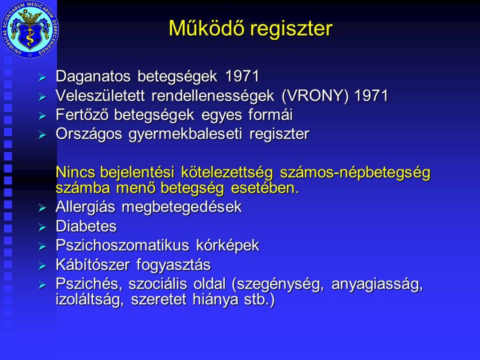Működő regiszter Daganatos betegségek 1971