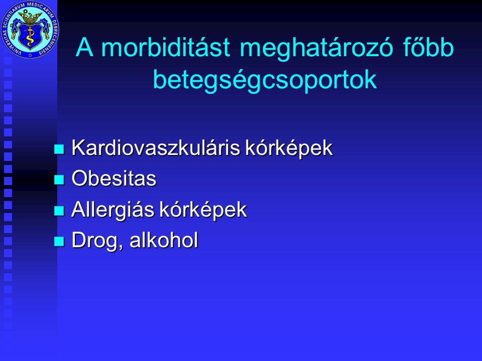 A morbiditást meghatározó főbb betegségcsoportok