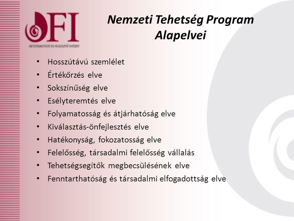 Nemzeti Tehetség Program Alapelvei