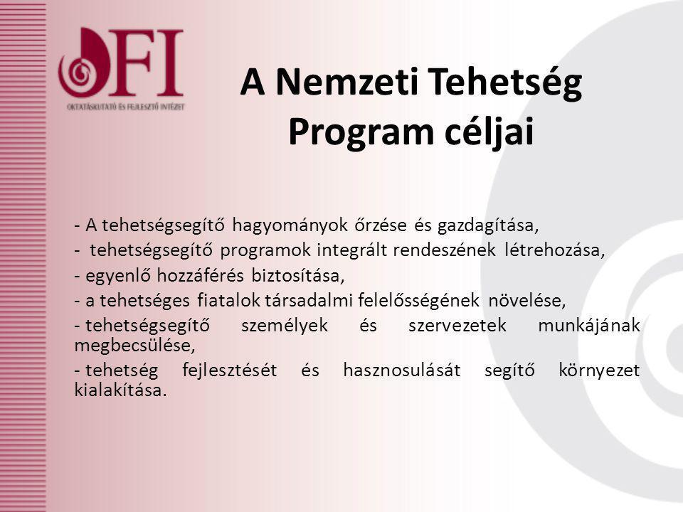 A Nemzeti Tehetség Program céljai