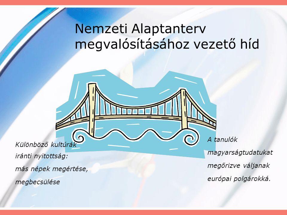 Nemzeti Alaptanterv megvalósításához vezető híd