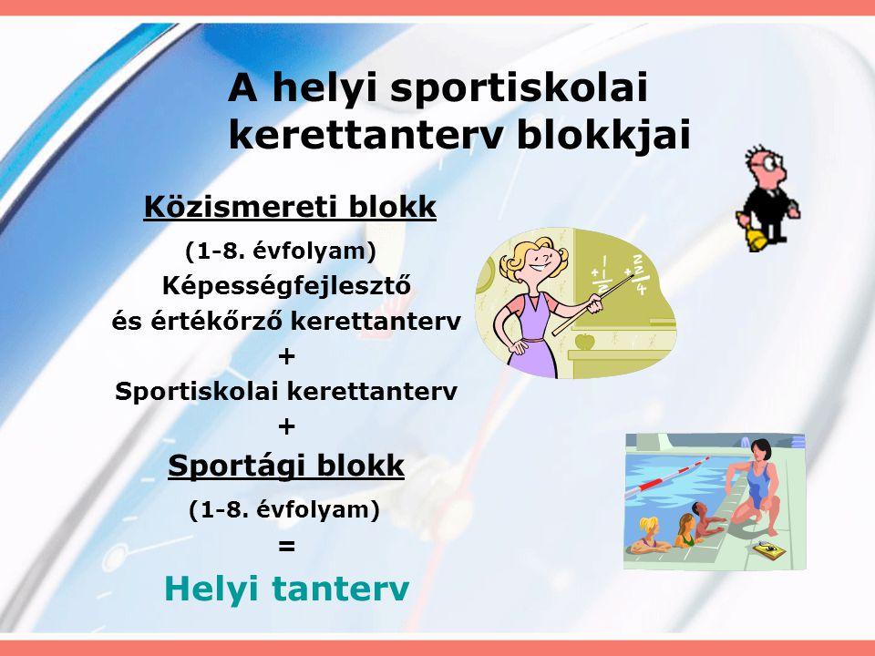 A helyi sportiskolai kerettanterv blokkjai