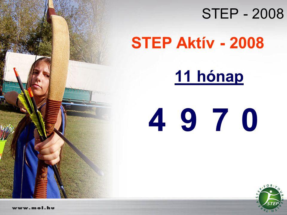 STEP - 2008 STEP Aktív - 2008 11 hónap 4 9 7