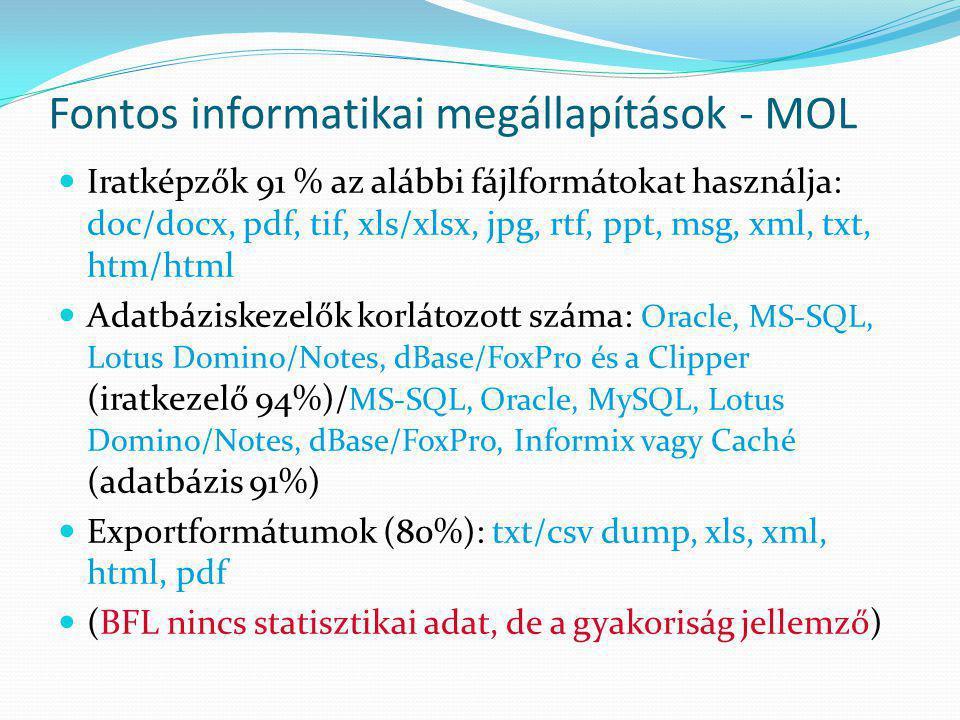 Fontos informatikai megállapítások - MOL
