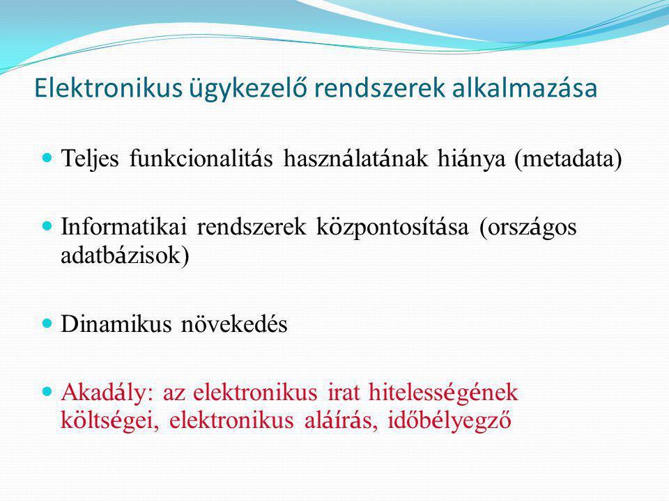Elektronikus ügykezelő rendszerek alkalmazása