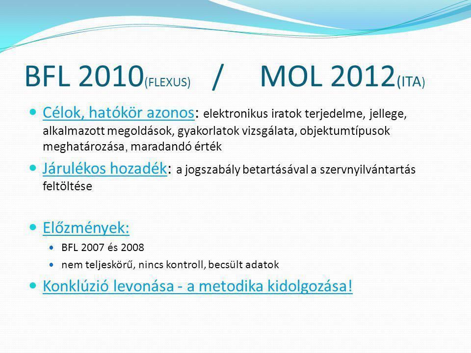 BFL 2010(FLEXUS) / MOL 2012(ITA)