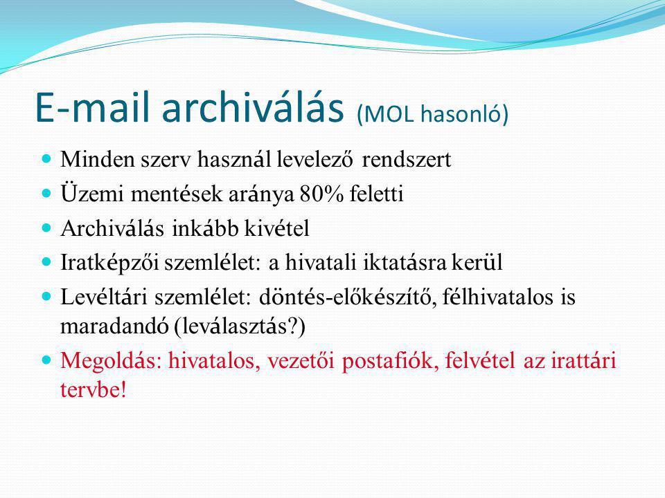 E-mail archiválás (MOL hasonló)