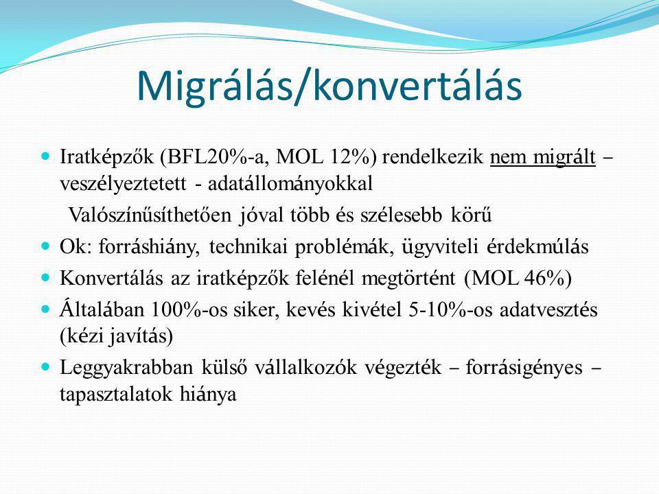 Migrálás/konvertálás