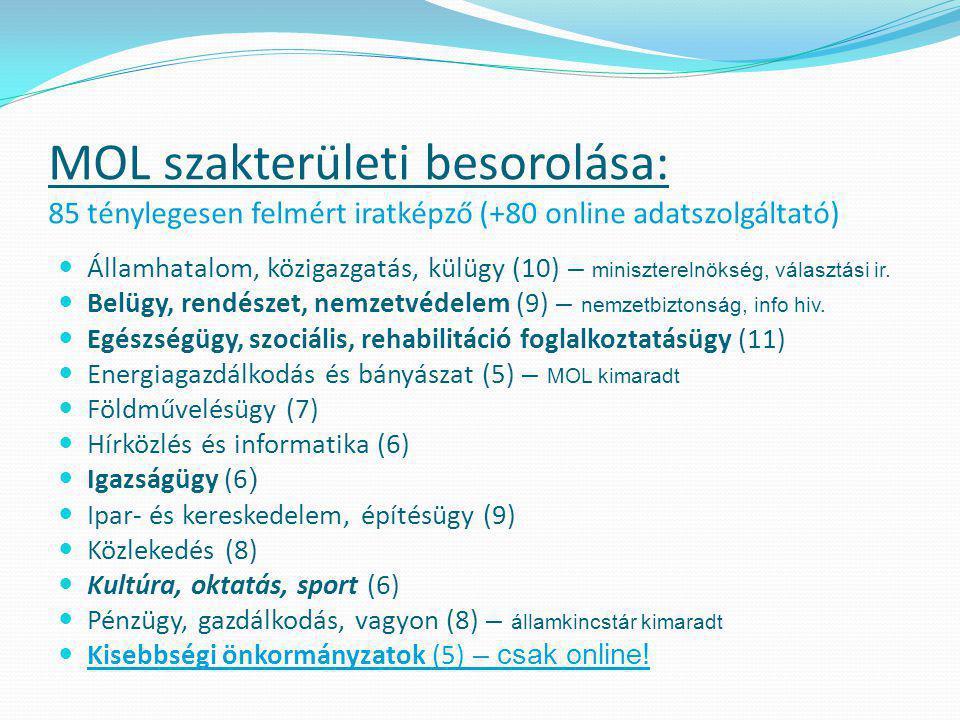 MOL szakterületi besorolása: 85 ténylegesen felmért iratképző (+80 online adatszolgáltató)