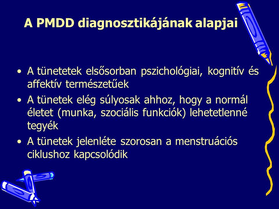 A PMDD diagnosztikájának alapjai