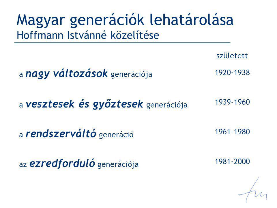 Magyar generációk lehatárolása Hoffmann Istvánné közelítése