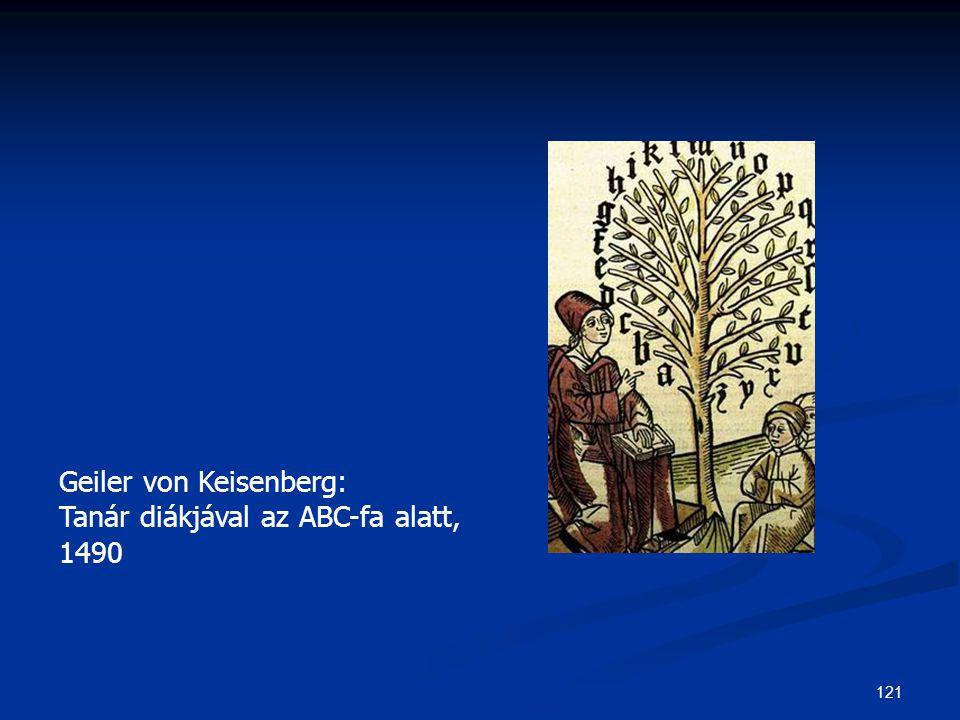 Geiler von Keisenberg:
