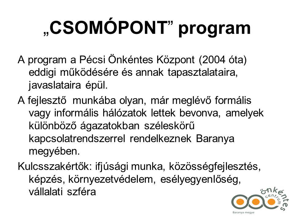 """""""CSOMÓPONT program"""