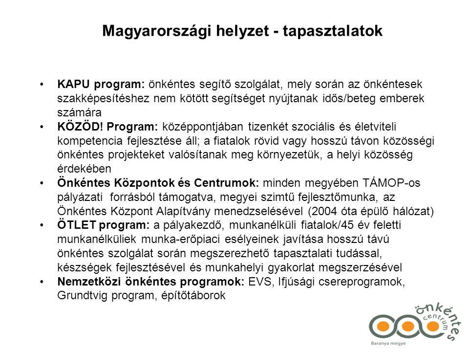 Magyarországi helyzet - tapasztalatok