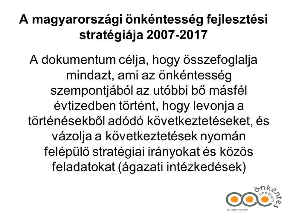 A magyarországi önkéntesség fejlesztési stratégiája 2007-2017