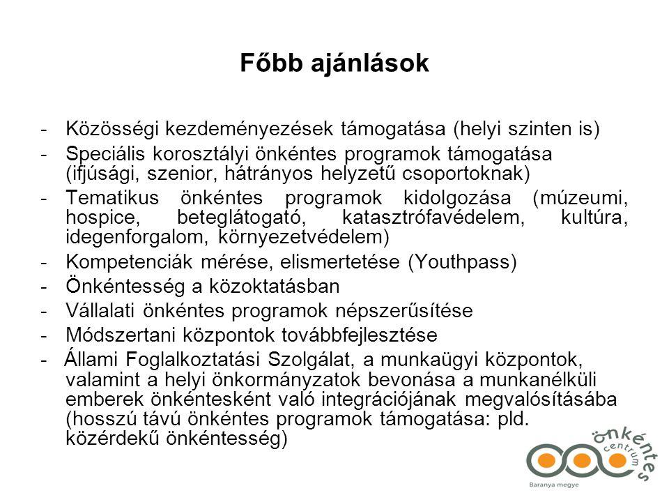 Főbb ajánlások Közösségi kezdeményezések támogatása (helyi szinten is)