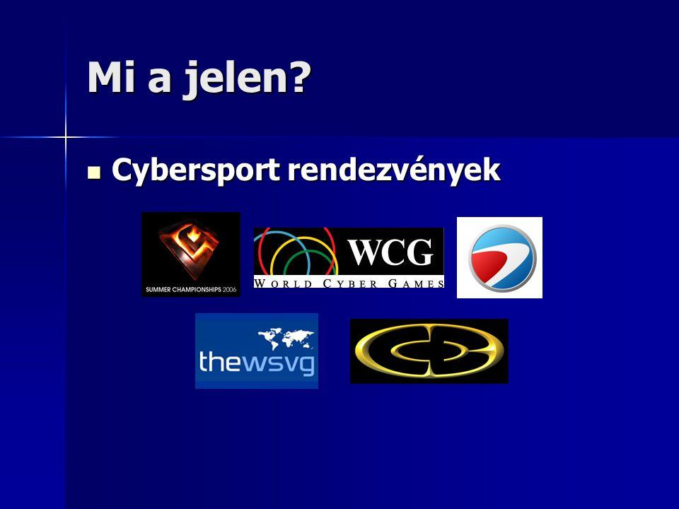 Mi a jelen Cybersport rendezvények
