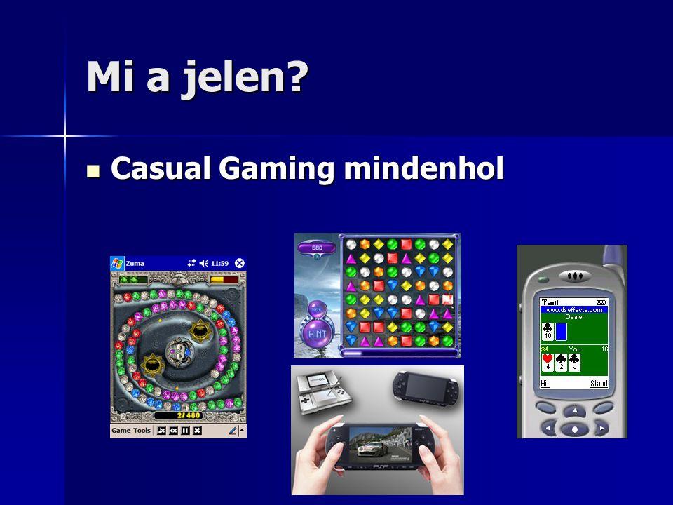 Mi a jelen Casual Gaming mindenhol