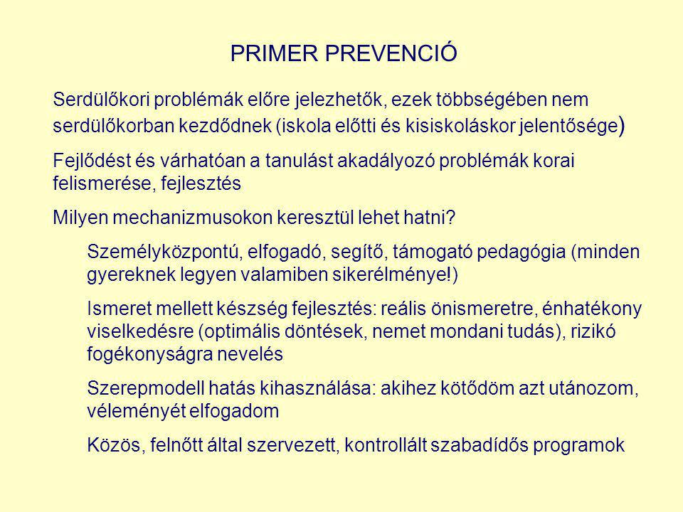 PRIMER PREVENCIÓ Serdülőkori problémák előre jelezhetők, ezek többségében nem serdülőkorban kezdődnek (iskola előtti és kisiskoláskor jelentősége)