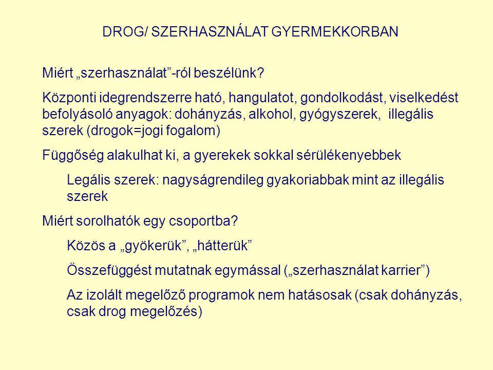 DROG/ SZERHASZNÁLAT GYERMEKKORBAN