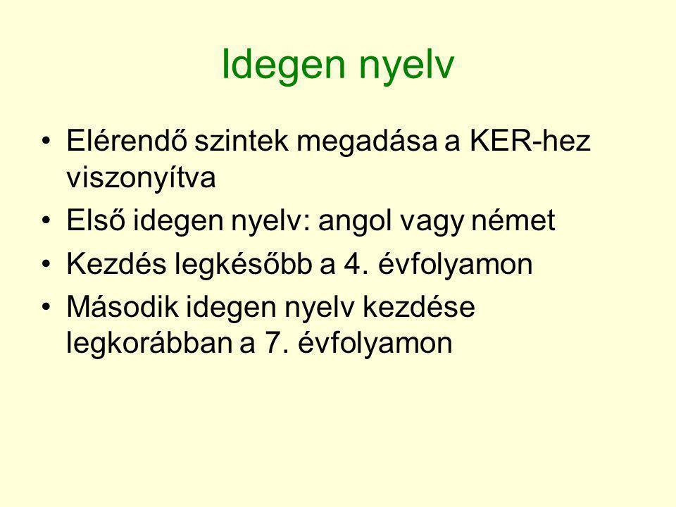 Idegen nyelv Elérendő szintek megadása a KER-hez viszonyítva