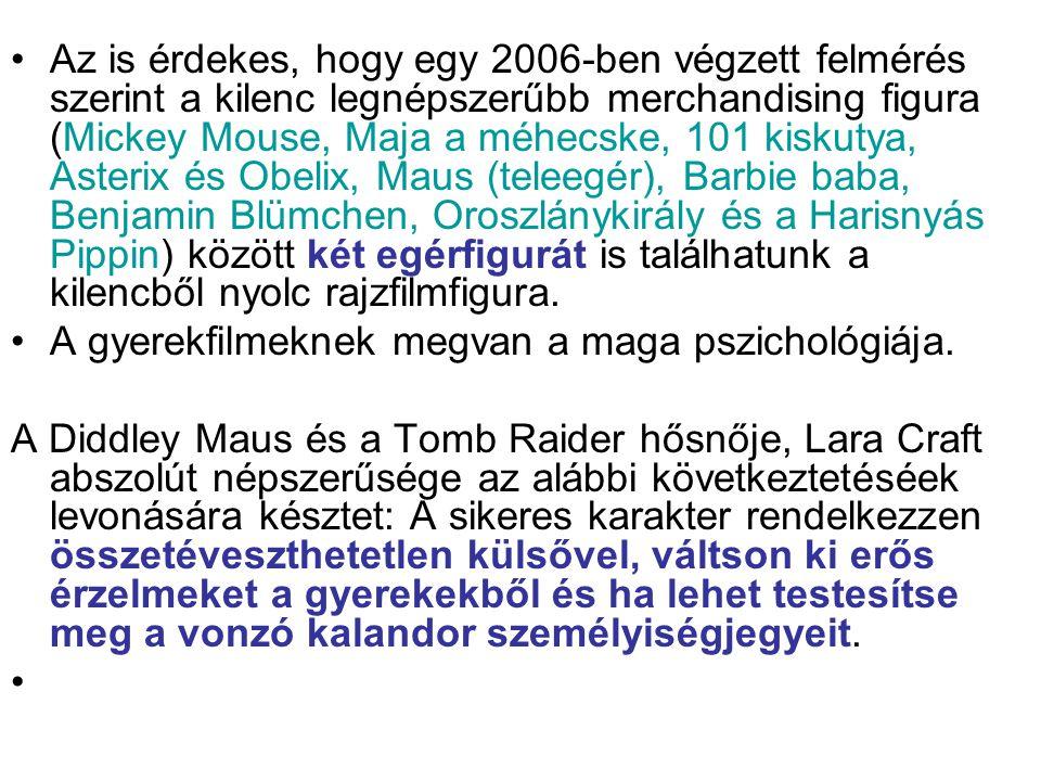 Az is érdekes, hogy egy 2006-ben végzett felmérés szerint a kilenc legnépszerűbb merchandising figura (Mickey Mouse, Maja a méhecske, 101 kiskutya, Asterix és Obelix, Maus (teleegér), Barbie baba, Benjamin Blümchen, Oroszlánykirály és a Harisnyás Pippin) között két egérfigurát is találhatunk a kilencből nyolc rajzfilmfigura.