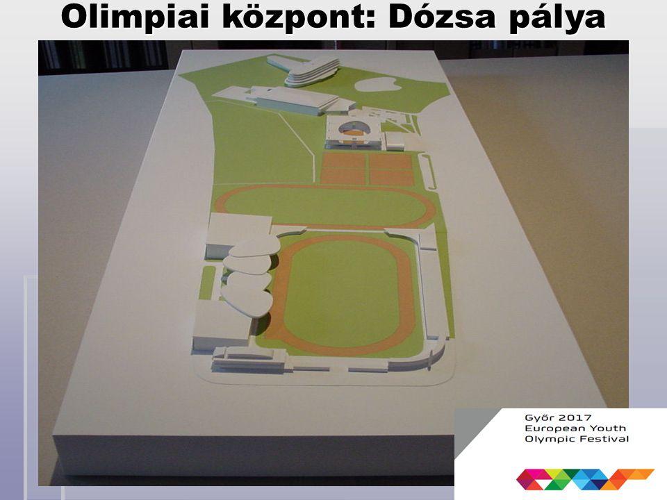 Olimpiai központ: Dózsa pálya