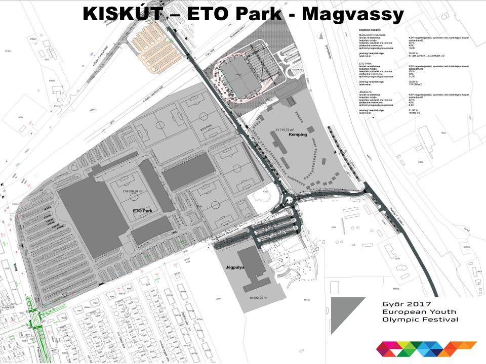 KISKÚT – ETO Park - Magvassy