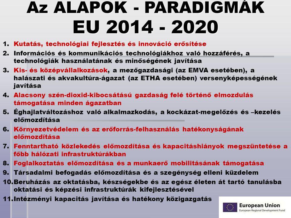 EU 2014 - 2020 Az ALAPOK - PARADIGMÁK